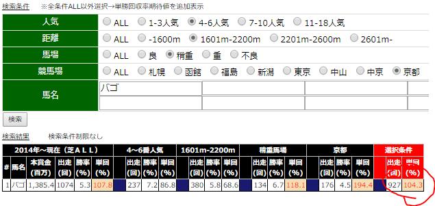 京都11R_秋華賞_クロノジェネシス