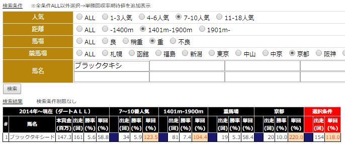 101013京都12R_エムオーグリッタ