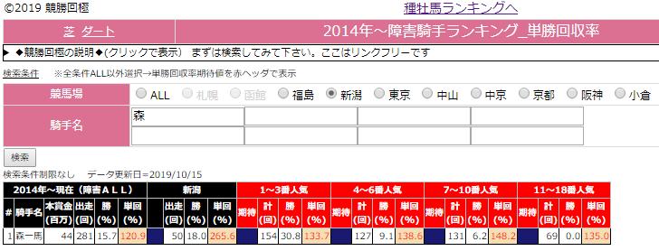 20191019_新潟1R_森