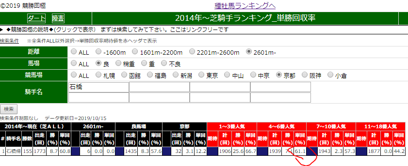 20191020_京都11R菊花賞_石橋