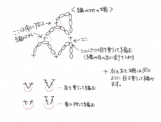 かぎ針編み_端の編み方.jpg