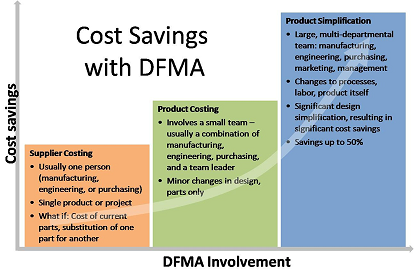 DFMA 01a.png
