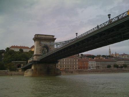 ブダペスト公共交通機関
