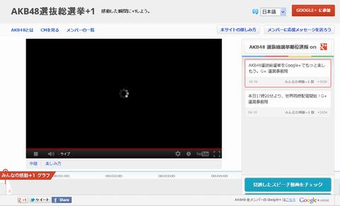 akb48選抜総選挙+1