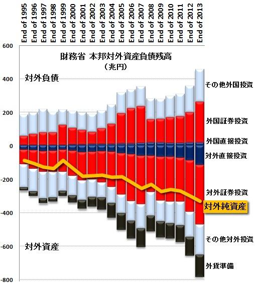 対外資産負債残高.jpg