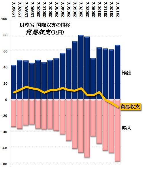 貿易収支.jpg
