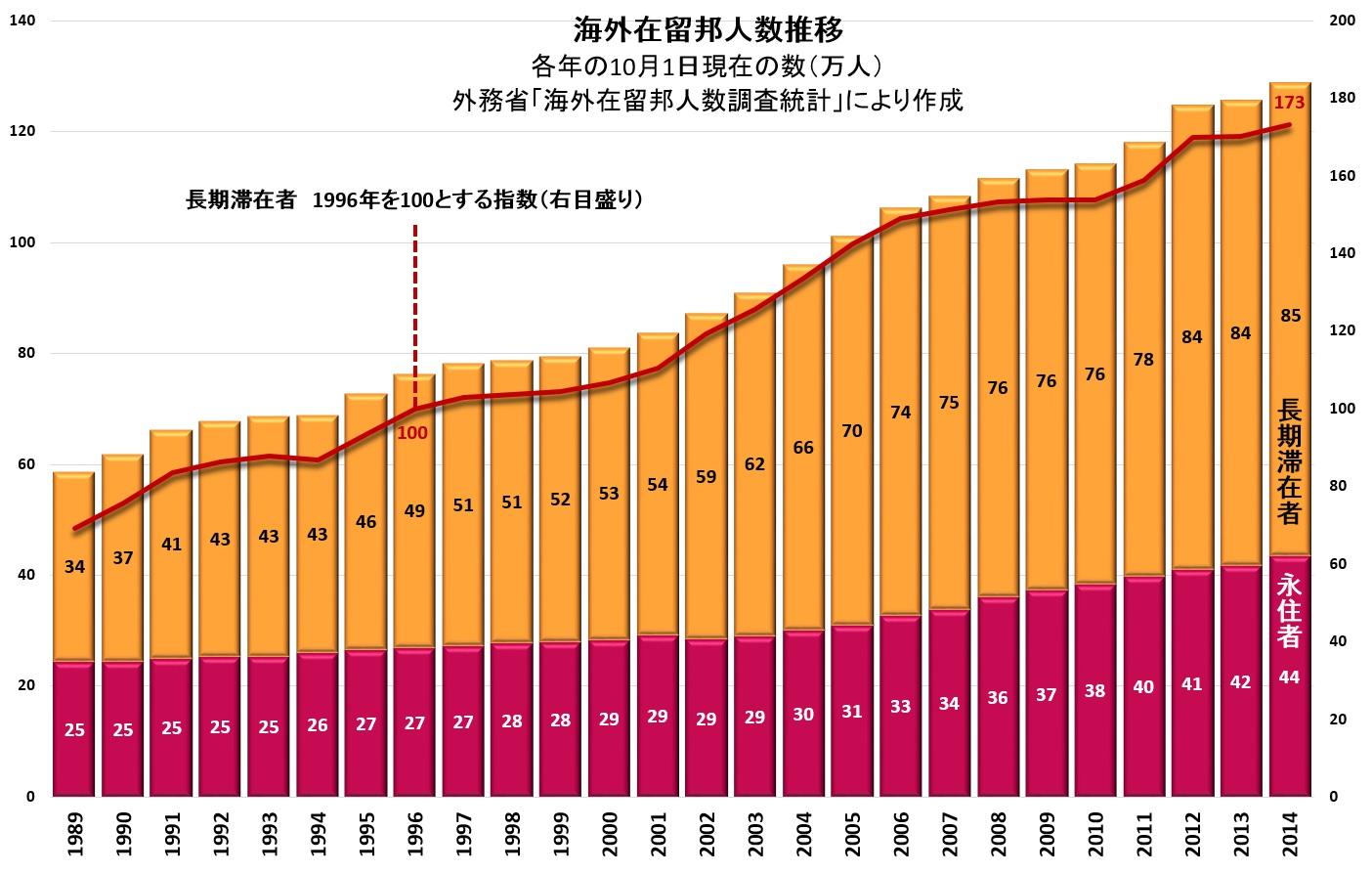 【人口】日本の人口、減少幅最大の30万人 東京圏集中も加速 人口動態調査1月1日時点、出生数は100万人割れ [無断転載禁止]©2ch.netYouTube動画>27本 ->画像>24枚