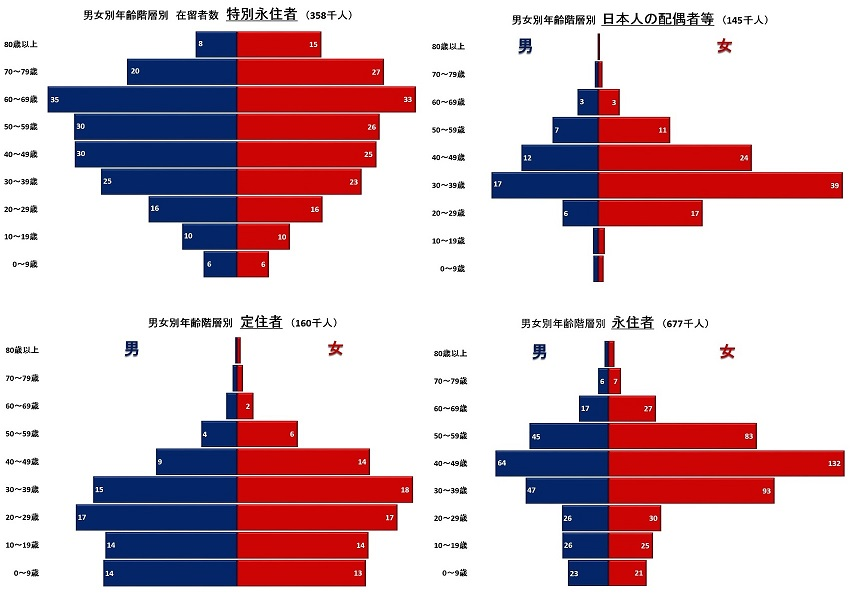 【安倍首相】外国人労働者受け入れ拡大「日本人と同等の報酬を確保するなど、受け入れ体制を強化する」 ->画像>32枚