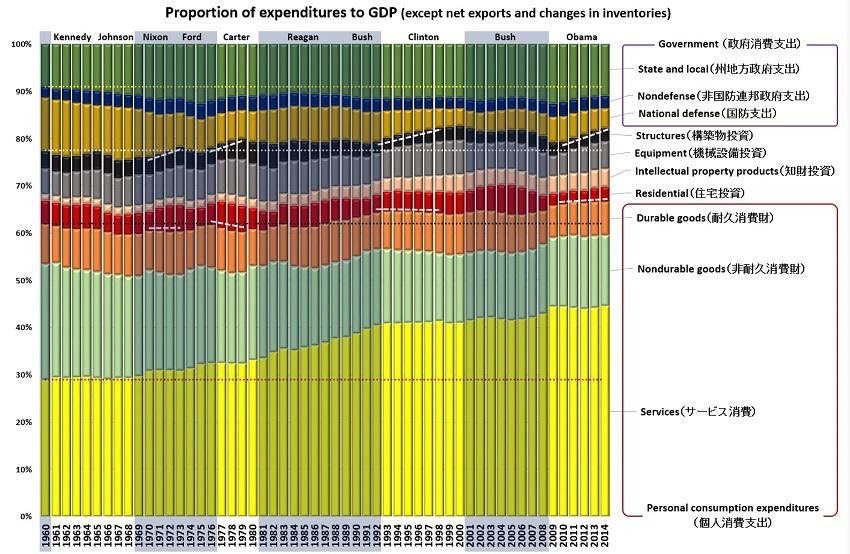 expenditure S.jpg