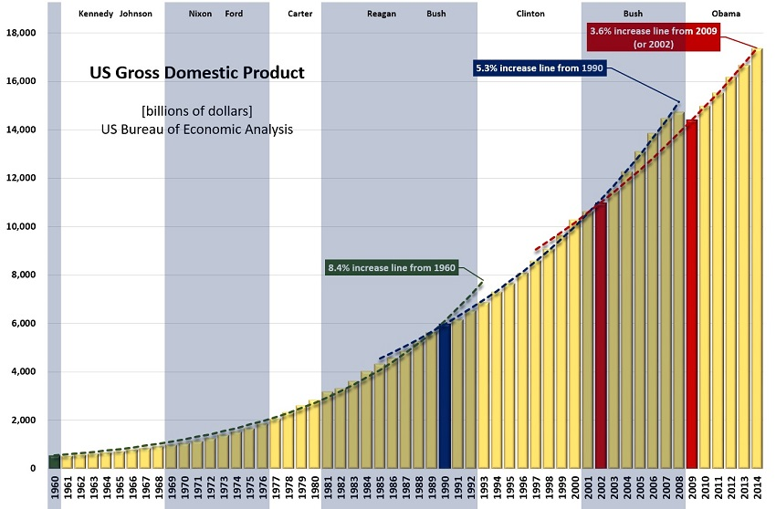 GDP S.jpg