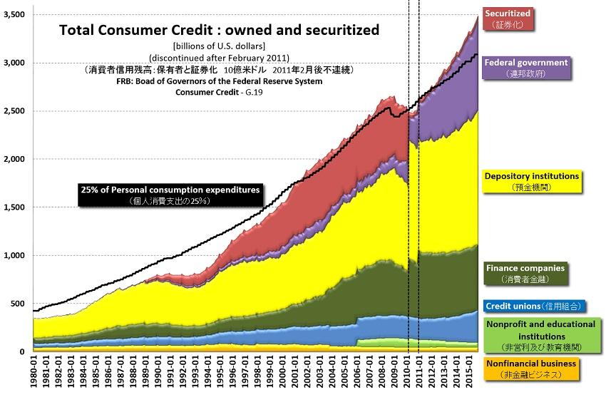 Consumer Credit.jpg