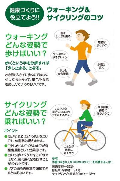 ウォーキング&サイクリングのコツ