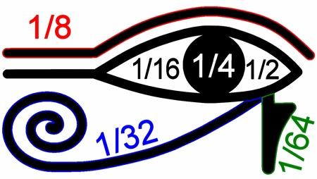 ホルスの目2
