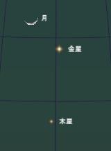 月と金星と木星図