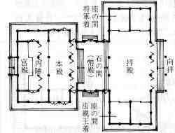 日光東照宮平面図