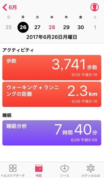 nalblog.com nalブログ。写真と旅と言葉たち 2017年6月26日健康記録 6月26日(月)曇り  歩数:3,741歩 歩いた距離:2.3km 睡眠時間:7時間40分 23〜27歳にかけて大きく生活習慣が変わり、30代になった頃からこのままではいけないなぁと思うようになりました。 オーストラリア滞在中、心と体の健康のことや食べ物のことを学ぶ機会が多く、話題も健康に関する話題がほとんどでした。自分が乳糖不耐症だということを知ったのも、学生時代に崩れた生活習慣を立て直すことができたのもこの時期です。 帰国して実家に戻ってから一番変化したのは、生活リズムの変化と運動量の低下です。住んでいるところは山間部で坂道の多い場所。車での移動がほとんどになり、だんだんと歩くのが億劫になっていきました。2016年初頭、私が小豆島で出稼ぎしている間に母が10年乗った車を手放して歩く生活に移行してから、再び生活リズムの立て直しを少しずつ行いました。 旅に出ると言いながら、全然遠出できていないこの状況。体力ないと旅はできません。そして、これから結婚を考えるとなると、高齢出産は必然。老後のことを考えても、体力のある健康な体を作っておくことが一番の自己投資になると思いました。今まではiPhoneのアプリでなんとなく自動で記録されているのを見ていただけなのですが、張り合いがなくなってきたのでここに記録することにしました。   筆者の情報としては、  女性・32歳  体型:157cm 47kg  体質:胃腸が弱い、乳糖不耐症  といったところです。   記録はそのまんまの記録です。その日食べたものも記録しようかと思っていますが、とりあえずは、運動量と眠った時間を記録していきます。参考にはならないかもしれませんが、読者の方にとって何かしらのヒントになれば幸いです。