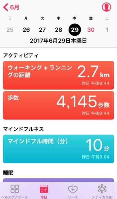 nalblog.com nalブログ。写真と旅と言葉たち 2017年6月29日 (木) 健康記録 2017年6月29日 (木) 天気 曇り・雨  歩数:4,145歩 歩いた距離:2.7km 睡眠時間:7時間51分 マインドフル時間:10分  今日は作業日だったので、早朝5分と夕方30分弱のウォーキングに出ました。デスクワークの時は、血流を促すために6:30と15:00のラジオ体操をするようにしています。子供の時は朝起きれなくてラジオ体操もサボりがち、行ってもほとんど体が動きませんでした。当時はラジオ体操なんか意味ないと思っていましたが、今では結構重要な役割を果たしてくれています。生活リズムを作るためにも、続けていこうと思います。この日のマインドフル時間が10分なのは、3日目のメニューをするつもりがなぜか1日目に戻ったため、2日分のメニューを行ったからです。基礎を復習できたのでこれはこれでよかったと思います。