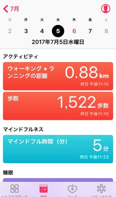 nalblog.com nalブログ。写真と旅と言葉たち 2017年7月5日 (水) 健康記録 2017年7月5日(水)雨のち曇  歩数:1,522歩 歩いた距離:0.88km 睡眠時間:5時間50分 マインドフル時間:5分   昨日の疲れが残ったのかスローな日でした。作業とマインドフル時間は十分こなし、運動量と睡眠が少ないですが、この日は運動の代わりに昼寝をしました。夜の簡単な食事会までには回復して楽しく過ごせたので、オールグッドとします。     写真と旅の記事はこちら↓↓  カメラのあれこれ  写真と旅  写真と言葉たち  優空  ねこの写真  動画