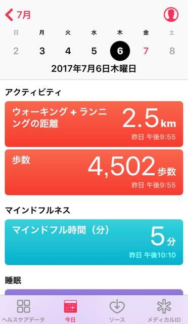 nalblog.com nalブログ。写真と旅と言葉たち 2017年7月6日(木)健康記録 2017年7月6日(木)雨  歩数:4,502歩 歩いた距離:2.5km 睡眠時間:6時間31分 マインドフル時間:5分   Simple Habitというアプリを利用した瞑想を1日5分行って1週間、前よりも心の切り替え・次への行動の切り替えがすんなりできるような気がします。特に時間帯は決めていませんが、朝起きてすぐよりもお昼すぎや寝る前にアプリを開くことが多いです。朝起きてすぐのメニューもあるのですが、なんせ低血圧なもので起きてから3時間くらいは半分寝たような状態です。ゆえに1mmも思い出しません(笑)朝のラジオ体操と散歩で体を目覚めさせています。ここ数日睡眠時間が減ってきているので睡眠欲の増加が激しいです。今週末立て直して月曜日に備えたいと思います。