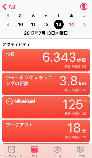 nalblog.com なんとかなる。なんとかする。2017年7月13日(木)健康記録2017年7月13日(木)晴れ・曇り  歩数:6,343歩 歩いた距離:3.8km 睡眠時間:6時間57分 マインドフル時間:5分  朝起きてから寝ぼけ面でのラジオ体操、朝ドラを観ながら朝食をとり、共同購入の注文を済ませてから作業に入りました。 契約の兼ね合いで写真の提出を待っている状態なので、写真関連の作業はおやすみ。この日はブログのタイトルを更新、元のブログ名である「なんとかなる、なんとかする」に直し、記事を2、3更新しました。どうもこの日はなんとなくそわそわして落ち着かなかったので、とりあえず瞑想を5分取り入れました。少しは落ち着いたものの、まだもう少しという感じだったので、体全身を動かすヨガを20分くらい行ってようやく頭のてっぺんからつま先まで意識が通ったという感覚になり、午後の活動をスムーズに行うことができました。久しぶりの好天で外に出たくてそわそわしていただけなのですが……午後はとりあえず落ち着こうと思い、ハローワークの求人欄を閲覧。落ち着いたというよりは、私には今のスタイルが一番だ、あとは十分な収入を得るだけだと自身を追い込んだところで、歩きに出かけました。近くの山の中腹へ久しぶりに行ってみると緑が濃くなり葉も茂っていて夏の山になっていました。見晴らしのいいところに出ると、空気が澄んでおり瀬戸内海の島々まで見渡せるほどでした。雲が程よくかかっていたので日差しも柔らかく気持ちよかったです。