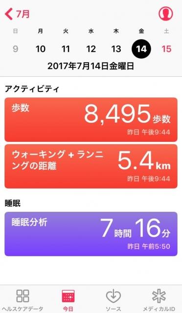 nalblog.com なんとかなる。なんとかする。 2017年7月14日(金)健康記録 2017年7月14日(金)晴れ/曇り  歩数:8,495歩 歩いた距離:5.4km 睡眠時間:7時間16分 マインドフル時間:0分   いつもより早く起きれたので、ラジオ体操前に軽く散歩に行きました。公園に着くと芝生に朝露が光っていて優しく爽やかな気分になりました。ラジオ体操のあとは読書→朝ドラとともに朝食→部屋の掃除です。床を箒ではいてその後部屋を照明についているプロペラを拭こうと椅子の上に乗ったら、棚の上に積もった埃を発見……夏はもっぱら扇風機なので、各棚の上の埃をきれいに取り除きました。その後カーペットや床を掃除機できれいにして、15分くらいで終わらせるつもりだった掃除をみっちり1時間しました。家事は全力でやると結構な運動になりますね。  この日は直しの入った写真の再提出と公園で撮った朝露の写真を寄稿しました。西日が入り始める前にパソコンでの作業を切り上げて夕方前の1時間は次の日曜日に開かれるイベントで使用する絵の仕上げを手伝いました。人物に表情をつけて、服に色を塗ってと微力ですが協力させていただきました。心が丸く広がっていくような絵なのでたくさんの人に見て欲しいなぁと思っています。  夕飯は母と歩いて近くのそば庄へ。母は唐揚げ定食のそば、私は揚げ豆腐定食のうどんを注文しました。ボリュームがあって自然な感じが好きです。唯一写真真ん中のつゆ入り温泉卵の食べ方がわからなかったので黄身だけいただいたのですが、黄身を割ってうどんにつけて食べればより美味しく食べられたんじゃないかと今わかりました。ともあれ、ビールのつまみに唐揚げと揚げ豆腐をシェアしてそばとうどんも交換して、満遍なく美味しくいただき満腹になりました。