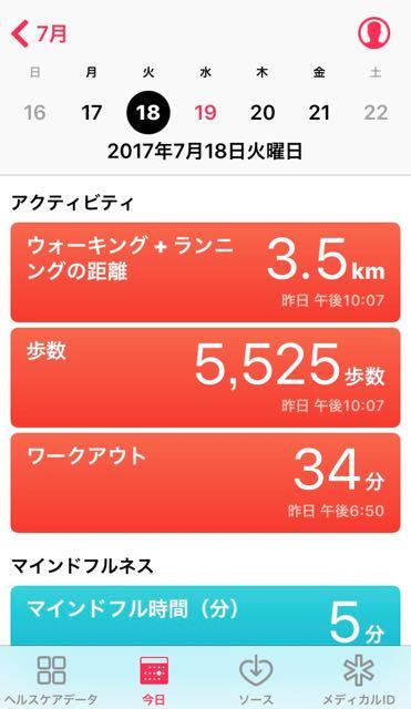 nalblog.com なんとかなる。なんとかする。2017年7月18日(火)健康記録 2017年7月18日(火)晴れ・曇り  歩数:5,525歩 歩いた距離:3.5km 睡眠時間:6時間24分 マインドフル時間:5分   この日は動画編集と提出がメイン。夕方作業後、30分のウォーキングで汗を流しました。睡眠時間が7時間を切ると昼間に強烈な睡魔が襲ってくるので、昼食を摂って作業を再開する前に10〜15分横になります。必要な睡眠時間とういのは人それぞれで、4時間で十分の人もいれば10時間は必要な人もいるそうです。8時間以上の睡眠をとることができれば、前日の疲れがリセットされて集中力も続いてミスも少なく作業をすることができているという感覚があるので、私には長めの睡眠が必要なようです。 この日の夕食は手抜きのお好み焼きでした。豚バラが切れていたので、肉なしの野菜オンリーです。見たいドラマがありましたが、翌朝録画で観ることにして瞑想後、夜10時に就寝しました。