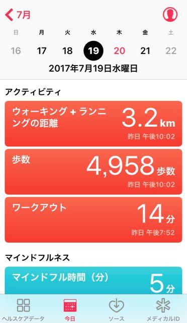 nalblog.com なんとかなる。なんとかする。 2017年7月19日(水)健康記録  2017年7月19日(水)晴れ  歩数:4,958歩 歩いた距離:3.2km 睡眠時間:7時間35分 マインドフル時間:5分  この日も自宅で作業。夜明けとともにとまではいきませんが、6時までには起床、ラジオ体操が少しずつ週間になりつつあるようです。夕暮れ時、体をほぐしに散歩にでました。一日よく晴れていたので空の染まり方も綺麗でした。上に登っていくような薄い雲が羽衣をまとった天使のようで、とても美しく見えました。公園までくると、なんだか走りたくなったので1kmだけランニング。途中で止まることなく6分ちょっとで走れるようになっていたので、続けてきた成果はあるのかなと思います。この調子で距離を伸ばしていきたいです。この日の夕食は鶏のムネ肉、じゃがいものジェノベーゼ和え、キャベツの千切り、キノコ入りの味噌汁、もずく、そして五部付き米でした。鶏肉はまえもって塩胡椒とバルサミコ酢で味付けしたものをグレープシードオイルで焼いたものです。ムネ肉でも切り方を工夫したり焼きすぎなければ柔らかく美味しく食べられます。夏場は何もしていなくても体力を消耗するので、酢を使うことが多いです。体もすっきりするし回復力が違うような気がします。 疲れが溜まり始めていたので、9時には寝たいなぁと思っていたので作業が終わったらすぐに夕食の準備を始めました。5時から作り始め、6時すぎから夕食。7時すぎに散歩に出て、帰ってきたら翻訳の急ぎの仕事が入ったので、とりあえず汗を流してから仕事にとりかかることに。 結局床に就いたのは10時近くでしたが、夜走った上に頭を使ったからか覚醒状態になってしまい、結局眠りに着いたのは11時過ぎ頃でした。とはいえ、夕食の時間を早くすると夜の時間も有効的に使えるなぁと実感です。