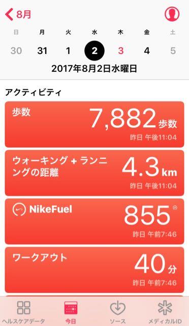 nalblog.com なんとかなる。なんとかする。 2017年8月2日(水)健康記録2017年8月2日(水)晴れ  歩数:7,882歩 歩いた距離:4.3km 睡眠時間:6時間21分 マインドフル時間:0分 ワークアウト:40分   寝ぼけたままラジオ体操をぼやっとやって、少し歩いて目を覚ましてからワークアウトをしました。6週間の体を引き締めるメニュー をこの日から始めています。半年前と比べると同じメニューでも最後までしっかり40分こなせるようになりました。 汗を流してから朝食、洗濯掃除を済ませて作業に入ります。二日連続での8時間作業はきついので、特に文章を打つとなると画像とは勝手が違うのでこの日は作業を早めに切り上げて凪の時間になる前に図書館へ避難しました。予約していた本を借り、机に座って30分ほど読書してから帰り支度。帰りに食材調達をして涼しくなってから帰宅しました。オーストラリアの3年間でテレビを観てくつろぐという習慣がなくなったのもあり、睡眠時間が増え、前よりも本を読むようになりました。とはいえやっぱりテレビは面白いしテレビっ子に囲まれているので最近また観る時間が増えてきましたが、好きな音楽を聴きながら本を読むというのも乙で好きです。どんな場所にいてもどっか違う空間にワープするような感覚が好きです。