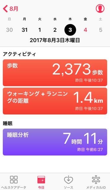 nalblog.com なんとかなる。なんとかする。 2017年8月3日(水)健康記録 2017年8月3日(木)晴れ  歩数:2,373歩 歩いた距離:1.4km 睡眠時間:7時間11分 マインドフル時間:0分  前日のワークアウトの効果もあり、腹筋全体と脇腹が筋肉痛でベッドから起き上がることができずしばらくぼーっとしていました。 普段から気をつけているつもりではいましたが、やはり前傾姿勢はまだまだ治っていないようです。この日の気温・室温もけっこうなものだったので、4時には作業を切り上げて凪の時間は文字通り床で伸びていました。気がついたら寝ていて、起きたら5時半。暑いというだけで体力消費が大きくなるんだなと実感しました。なるべく火を使わない料理をと思い、夕食は冷やし中華にしました。トマト・きゅうりを細切りして、錦糸卵も作って、ハムがなかったので魚肉ソーセージで代用。錦糸卵は切る前にしっかり休ませないと切りにくいですね。できあがりはシュッとしてないどちらかと言えばぽっちゃりな感じで、ゴマだれとうまい具合に絡んでくれてそれはそれでおいしかったです。