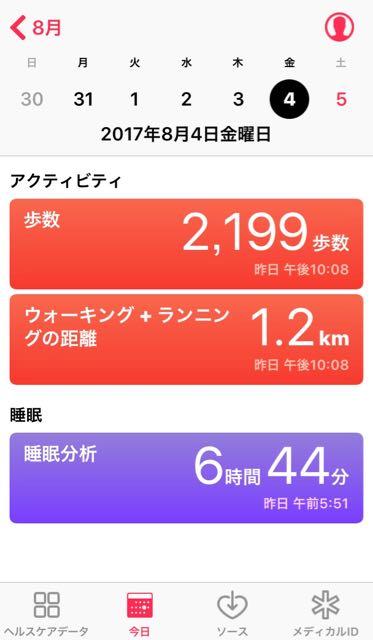 nalblog.com なんとかなる。なんとかする。 2017年8月4日(金)健康記録 2017年8月4日(金)晴れ・夕立  歩数:2,199歩 歩いた距離:1.2km 睡眠時間:6時間44分 マインドフル時間:0分   歩数とマインドフル時間が十分に取れていないなぁという感じ。朝がなかなかすんなり起きられず、ここ2、3日はラジオ体操が始まる直前に起き、寝ぼけ眼で第二くらいから体を動かし始めるというようなグダグダぶり。でもなんとか作業も順調にこなせているので、よしとします。週末は運動しよう。早起きして。