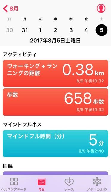 nalblog.com なんとかなる。なんとかする。 2017年8月5日(土)健康記録 2017年8月5日(土)晴れ  歩数:658歩 歩いた距離:0.38m 睡眠時間:7時間11分 マインドフル時間:5分  結局ワークアウトはしませんでしたが、朝のラジオ体操と拭き掃除を1時間ほど汗だくになるまで行いました。写真の寄稿がひとまず完了。あとは公開を待つのみです。翌週からは別の作業が待っています。今までやったことのない内容なので、できるかどうかはわかりませんが、新しいことにも挑戦して枠を広げていきたいと思います。