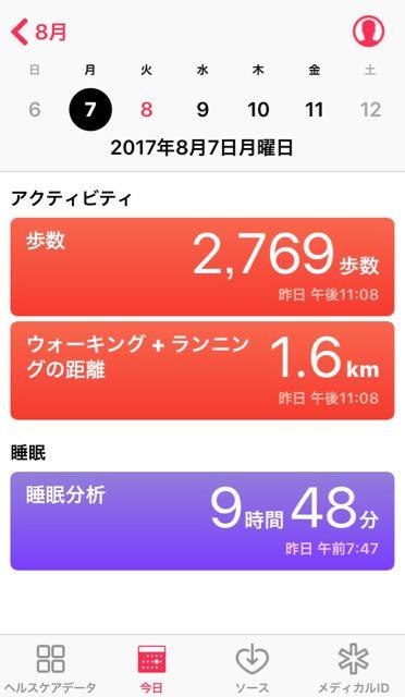 nalblog.com なんとかなる。なんとかする。 2017年8月7日(月)健康記録 2017年8月7日(月)雨のち晴れ  歩数:2,769歩 歩いた距離:1.6km 睡眠時間:9時間48分 マインドフル時間:0分   雨が降るとよく眠るため、この日は目覚ましも朝の物音も耳に入らず起床が8時頃となりました。よく眠りました、幸せ。 写真の寄稿作業がひと段落したので、今週から新しいことに挑戦していこうと思っています。まずは長々と放置していた雲のタイムラプスを仕上げました。撮影した数百枚の画像をつなげて動画を作成するのですが、露出が微妙な部分が一枚でもあると画面がちらつくのが気になるので、ひたすら露出を合わせて滑らかに動くようにするという至って地味で一番やりたくない作業を一日かけて行いました。まだ300枚弱なのでできないことはないのですが、甘チャンな私はすぐに諦め放置を決め込んでいました。同じ雲はもう出てこないので撮り直しもできず......結局3回くらいやり直して、ようやく完成。やればできるもんですね。未編集の動画がまだあるので、今週もひたすら編集作業です。