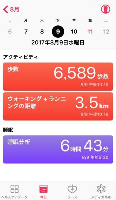 nalblog.com なんとかなる。なんとかする。 2017年8月9日(火)健康記録 2017年8月8日(火)快晴  歩数:6,589歩 歩いた距離:3.5km 睡眠時間:6時間43分 マインドフル時間:0分   この日は作業がひと段落していたので図書館へ読書をしに行きました。曇天で気温もそんなに高くなかったので、バスを2駅前で降りて少し歩きました。私が最近よく利用している図書館は、広いとは言えないものの、窓際に椅子が並べてあり河原の景色を眺めながら本が読めます。窓際で日光浴をしながら本を読むというのはなんとも心地のいいものです。