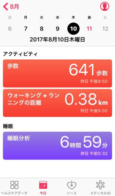 nalblog.com なんとかなる。なんとかする。  2017年8月10日(木)健康記録 2017年8月10日(木)晴れ  歩数:641歩 歩いた距離:0.38km 睡眠時間:6時間59分 マインドフル時間:0分   この日はラジオ体操には間に合わず、むしろ起きたのはおそらく8時頃でした。木の剪定をするつもりで目覚ましを5時半に設定していて無意識に止めて眠りに戻っているので、睡眠時間は表示よりも2時間強多いです。トレーニング疲れなのか剪定疲れなのか、夏の間は鍛えようなんて思わず、ヨガで体調整えようくらいがいいのかもしれないなぁとボヤッと思いました。冬にしっかり鍛える方が効率がいい気がします。 午前中は撮影、午後は途中お坊さんを迎えてお経をあげてもらい、それから写真の寄稿作業をしました。外に歩きには行きませんでしたが、階段の上り下りでしっかり補いました。暑い日が続くので水分・ミネラル補給をしっかり行い、早めの就寝を心がけたいと思います。