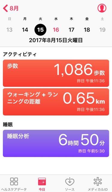 nalblog.com なんとかなる。なんとかする。2017年8月15日(火)健康記録 2017年8月15日(火)雨時々曇り  歩数:1,086歩 歩いた距離:0.65km 睡眠時間:6時間50分 マインドフル時間:0分