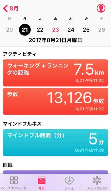 nalblog.com なんとかなる。なんとかする。 2017年8月21日(月)健康記録 2017年8月21日(月)曇りのち雨  歩数:13,126歩 歩いた距離:7.5km 睡眠時間:5時間36分 マインドフル時間:5分  ここ数日全く歩いていなかったので、この日は歩いて用事を済ませに行きました。月曜日の朝は結構スローなので、いつもは午前中はゆっくりするするところを作業時間に回し、午後から出かけました。2箇所行くところがあったので、行きはバスで1つ目の場所に行き、2つ目の場所までは30分ほど歩いて向かいました。途中、車道から外れて川沿いに遊歩道があるのを見つけてそこを歩きました。ビルに囲まれた空間から少し外れたところに緑があると、なんだかホッとしますね。 そんなこんなで結局一万歩突破しました。久しぶりにしっかり歩いたので、クタクタです。