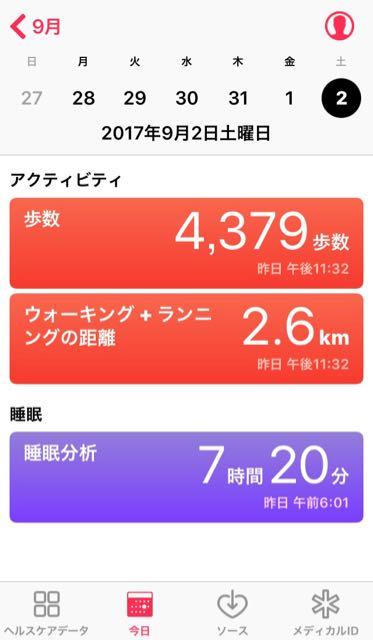 nalblog.com なんとかなる。なんとかする。2017年9月2日(土)健康記録 2017年9月2日(土)健康記録  歩数:4,379歩 歩いた距離:2.6km 睡眠時間:7時間20分 マインドフル時間:0分  ふとしたときに時々思い出すのですが、喫煙しなくなってもうすぐ一年になります。これまで幾度となく禁煙に失敗し長く続いても3ヶ月とかでほとんど諦めかけていたのですが、伯父の話を聞いたのがきっかけでふとしたときに何となく吸わなくなりました。もう喫煙する習慣に戻りたくはないので、戒めとして最後に吸った数本を灰皿に残して野ざらしにしています。これが自然になくなったら、体の中もきれいになるだろうという勝手な目安にしているのですが、今のところフィルターの部分は残っていて、葉っぱの部分は白い灰と化している状態です。もう一つ、祖父がタバコを辞めるときにやっていたことを思い出し、一番よく使う机の引き出しに空箱を置いています。最初は二箱置いていましたが、半年くらいたった頃に一箱捨てました。箱をみると、「私は吸わないことを選んだし選べたんだ。良かった。」と、思うことができます。箱を見なくても大丈夫、必要ないと思った時に捨てるつもりです。視覚に訴える方法が私には合っているようです。諦めなくて、良かったです。週末はゆっくり掃除などして、図書館にも行けたらいいなと思います。