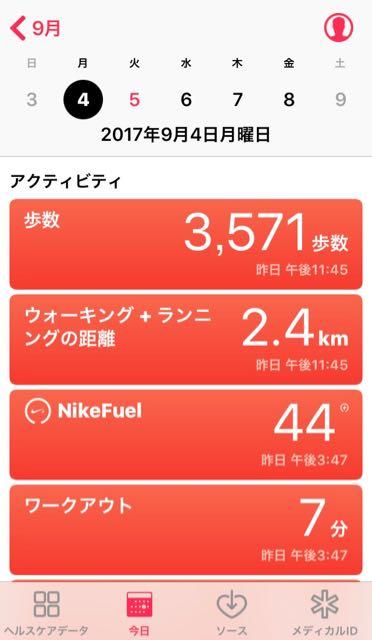 nalblog.com なんとかなる。なんとかする。2017年9月4日(月)健康記録 2017年9月4日(月)健康記録  歩数:3,571歩 歩いた距離:2.4km 睡眠時間:7時間31分 マインドフル時間:0分  夕方散歩に出る前に準備体操がてらヨガ、それから歩きに出ました。いつもはただプラプラと歩きながら徐々に体をほぐしていくのですが、歩き始める前に体がある程度温まっていたので、自然と走り出すことができました。調子に乗って坂ダッシュなんてやって見たものの、30mのトンネル抜け手前で膝に来そうだったのでスピードダウン。最近サボっていたストレッチを再開してから調子が戻って来たのもあるので、サボらず続けようと思います。