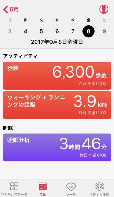 nalblog.com なんとかなる。なんとかする。2017年9月8日(金)健康記録 2017年9月8日(金)晴れ  歩数:6300歩 歩いた距離:3.9km 睡眠時間:3時間46分 マインドフル時間:0分  またまた、睡眠時間が正確には出ていないようで……。途中目が覚めて、もうそろそろ夜明けかなと思いスマホの時計を見たらまだ深夜2時半。。次に目が覚めたのは8時でした。2度寝すると目覚ましが役に立ちません。音よりも光で起きた方が体にはいいと言われているように、窓からの光の入り具合を工夫すれば自然と夜明けに起きられるようになるかなぁと思うのです。多分。この日は作業後、近くの山へ撮影に行きました。久しぶりに登るとやはり膝回りの筋肉落ちてたなーと実感。見当違いの場所に来てしまったためあまり狙った物は撮れませんでしたが、他の収穫はありでトレーニングにもなりました。
