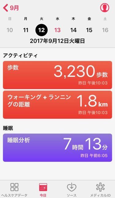 nalblog.com なんとかなる。なんとかする。2017年9月12日(火)健康記録 2017年9月12日(火)雨  歩数:3,230歩 歩いた距離:1.8km 睡眠時間:7時間13分 マインドフル時間:0分