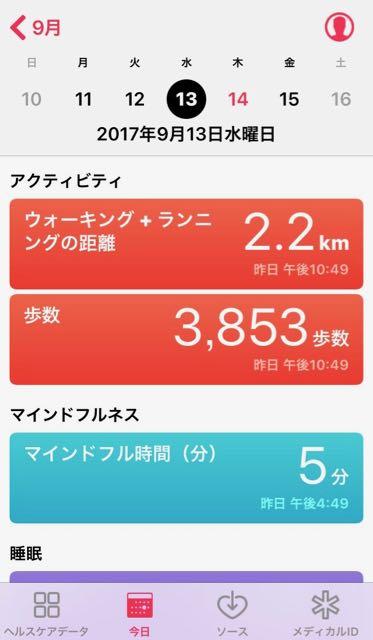 nalblog.com なんとかなる。なんとかする。2017年9月13日(水)健康記録 2017年9月13日(水)健康記録  歩数:3,853歩 歩いた距離:2.2km 睡眠時間:7時間35分 マインドフル時間:5分  カタログ作り2日目、思ったより早くできそうです。口で説明するとややこしいので、手紙を添えて実物を送ろうと思っています。 注文書はファックスで送ってもらえばいいねということになりました。作業後にストレッチを兼ねてヨガでもしようかと思ったのですが、普段使わない分野の脳みそを使うからか気だるい感じが抜けず、結局瞑想を5分して、シャバサナをするに留まりました。このポーズは、両足を少し開いて仰向けになるポーズです。手のひらを上に向けて体の横にハの字になるようにおきます。死体のポーズとも言われていて、一度海外のテレビ番組で10分間このポーズが続いた時にはテレビが壊れたのかと思いました。呼吸に意識を向け、ゆっくり息をしていると、体がほぐれるような感覚があります。 写真は、昨日の夕刻の空です。日が沈んだ直後から刻一刻と色が変わっていくのがわかります。すっかり秋の空になりました。