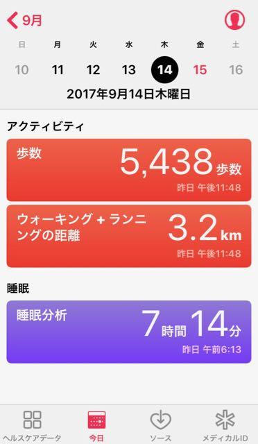 nalblog.com なんとかなる。なんとかする。2017年9月14日(木)健康記録 2017年9月14日(木)健康記録  歩数:5,438歩 歩いた距離:3.2km 睡眠時間:7時間14分 マインドフル時間:0分  就寝時間が遅くなりつつあって、早くて9時には寝ていたのが今は11時までに寝れてればいいかなという具合です。ラジオ体操が始まる5分前に起きてボヤッと体を動かして朝が始まればいいかなという調子。早く寝なきゃなーと思いつつ、野球は応援したいし本も読みたいしでついつい遅くなってしまいます。この日は寄稿作業後、叔母に手紙を書き、それから近くの山へ撮影に行きました。空の色がすっかり秋になりましたね。色の変わり方もドラマチックで、時々ドキッとしますが負けてられません。変化を楽しむ季節です。