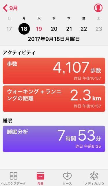 nalblog.com なんとかなる。なんとかする。2017年9月18日(月)健康記録 2017年9月18日(月)健康記録  歩数:4,107歩 歩いた距離:2.3km 睡眠時間:7時間53分 マインドフル時間:0分  敬老の日。特別なことはしませんでしたが、昨日の朝作って冷凍しておいたバナナケーキを母に振る舞いました。本当は2、3日冷凍して自然解凍するとしっとりして美味しくなるのですが、まぁ一日置いただけでもしっとりなってて美味しかったです。縮景園に行こうかと誘ったら、母が部屋を片付けたいと言ったので、片付けたいものを聞いて後は私がやることになりました。父の仕事関係のものは私が見た方が早いので、許可が出れば私が確認しながら整理するというシステムを今年から採用しています。綺麗な形で保管できる場所があればそうしますが、本の重さで床が軋んだり、本のカビやホコリが目立ってくるとそういうわけにも行きません。かと言って、母の気持ちを汲めば一気に捨てられるものでもないので時間がかかる。テトリスみたいに並べて一列埋まったらパッと消えてしまえばいいのになーなんて時折そんなことを思いながら、少しずつお家ダイエットをしています。 昼間はテレビで野球観戦、カープのリーグ優勝を見届け赤ワインで乾杯!広島のカープ愛は果てしなく続きます。