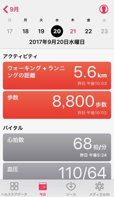 nalblog.com なんとかなる。なんとかする。2017年9月20日(水)健康記録 2017年9月20日(水)曇り・雨  歩数:8,800歩 歩いた距離:5.6km 睡眠時間:? マインドフル時間:0分  なぜだか睡眠時間が記録されていませんでしたが、ぐっすり眠れていたと思います。雨降りだったので、さらに午睡までしてしまいました。雨の日の果てしない睡眠欲はどうもコントロールできません。そんな時はもう諦めて寝ることにしています。目を覚ましたい時は、ビートの効いた音楽を聴いてテンションを上げますが、逆に子守唄になってしまう場合もあるので、あまり逆らわないようにしています。この日は午前中で作業終了。昼ごはんは煮麺、たっぷり午睡、図書館で予約した本の受け取り、帰りにコープで買い物、晩御飯は野菜カレー、食器を洗って夜の散歩、入浴、ストレッチ、読書、10時半頃就寝、といった感じです。そろそろトレーニングを再開しようと思っています。