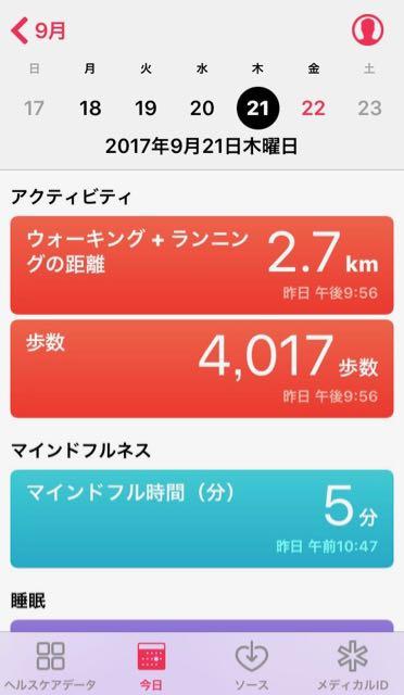 nalblog.com なんとかなる。なんとかする。2017年9月21日(木)健康記録 2017年9月21日(木)曇り  歩数:4,017歩 歩いた距離:2.7km 睡眠時間:7時間15分 マインドフル時間:5分  この日は先月の売り上げが出たので、記録にまとめました。ポートフォリオレビューの返答も返ってきたので、それに合わせてこの先の計画をおおまかに立てました。やはり自分が楽しんで表現したものの方が伝わるんだなーと思ったので、あまり力まず自然に任せてみようと思います。夕方叔母から連絡が来て、余白の入った葉書の下の余白部分をもう少し空けれるかと聞かれたのですが、ポストカードと日本の葉書の違いを伝え損ねていたなーと反省。日本の葉書には送り主の住所等も書く様になっていますが、ポストカードは基本、右半分に宛名を書いて左反面にメッセージを書き、送り主は自分の名前だけでオッケーな仕様になっています。余白を調整するには、あらかじめ余白を入れた状態でアップロードすればいいのですが、正方形の写真は上下均等の方が見る写真としてはバランスが取れます。余白も作品の一部なんだけどなぁなんて言っても、ただのポストカードとしか思っていなければ、余白はただの字が書けるスペースなんでしょうね。勉強になりました。日本の葉書で印刷できるところも探してみようと思います。