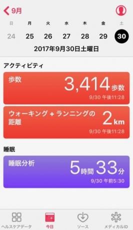 nalblog.com なんとかなる。なんとかする。2017年9月30日(土)健康記録 2017年9月30日(土)健康記録  歩数:3,414歩 歩いた距離:2km 睡眠時間:5時間33分 マインドフル時間:0分  この日は一週間分の作業も終わっていたので一日ゆっくりしようと思ったのですが、翌週のことを考えるとそわそわしてしまい午前中はゆっくりできずじまいでした。なので、締め切りがあるものと合わせながら、撮影テーマを決めて翌週の予定を立てました。きっと予定通りには行かないのだろうけれど、全部できればかなりの達成感を味わえるんじゃないかとワクワクしつつ、おおよそこんな感じでやることはいっぱいあるなーなんていうアバウトな予定表が出来上がりました。遅めの昼食後、少し仮眠をとって、それから買い物へ。散歩がてら、ワインと蚊取り線香を買いに近くのドラッグストアへ行きました。ちょうど日が傾き始めた頃だったので、思わぬ収穫もあり作品が一つできました。どこへ行くにもカメラを持って行くスタンスは忘れないようにしようと思った一日でした。