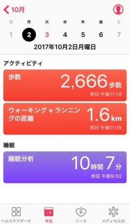 nalblog.com なんとかなる。なんとかする。2017年10月2日(月)健康記録 2017年10月2日(月)健康記録  歩数:2,666歩 歩いた距離:1.6km 睡眠時間:10時間7分 マインドフル時間:0分  朝寝坊、雨のおかげで10時間たっぷり眠りました。朝ゆっくりスタートで、午後は撮影準備。光量が足りなかったので本番は翌日に回すことにしました。夜はパソコン関係で猫の手を求めて来客があったので、一緒に食事をした後チケット予約と書類の印刷を手伝いました。これまでも何回かお手伝いしたのですが、今回は仕事でも使えるようになりたいし、インターネットも自分で使えるようになりたいから教えて欲しいと真剣なお願いを受けました。特に資格があるわけでもないので教えるというよりは、練習を応援するコーチのような感じになると思いますが、私も新しいことに挑戦してみようと思います。