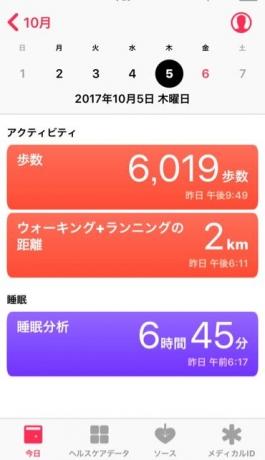 nalblog.com なんとかなる。なんとかする。2017年10月5日(木)健康記録 2017年10月5日(木)曇り  歩数:6,019歩 歩いた距離:2km 睡眠時間:6時間45分 マインドフル時間:0分  健康記録をつけ始めて3ヶ月が経過。睡眠記録はあまり正確ではありませんが、歩数に関しては安定してきたかと思います。まだまだ歩き方は足りていないのですが、1000歩以下の日がないように意識して歩いています。 この日は、朝撮影、昼編集、夕方歩きに出て、入浴前にまたゆっくり歩きに出ました。入浴後ストレッチをして、就寝が9:40pm。雨の音を聴きながらぐっすり眠りました。