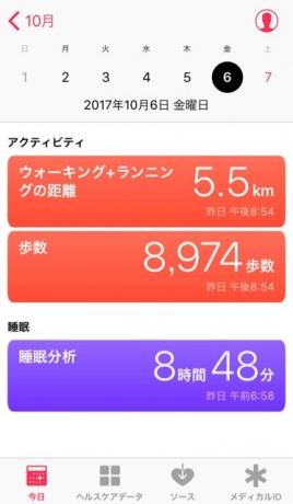 nalblog.com なんとかなる。なんとかする。2017年10月6日(金)健康記録 2017年10月6日(金)雨  歩数:8,974歩 歩いた距離:5.5kmkm 睡眠時間:8時間48分 マインドフル時間:0分  この日は雨の中、本の返却へ出かけました。2週間延長した後の返却期限だったので、直接行ってまた延長して帰りました。帰りに野菜市に寄ってかぼちゃを見ていたら、市場の方がおいしいかぼちゃの選び方とわたの食べ方を教えてくださいました。なんでもわたの部分が栄養豊富だそうで、溶いた卵に種を除いたわたを細かく切って入れ、油の代わりにマヨネーズでスクランブルエッグにして食べるそうです。ちょっと苦み走った感じらしいですが、たぶん牛乳か豆乳を少し足すと苦味は和らぐんじゃないかなぁと今度作ってみようと思っています。 昼食後、午後は撮影。気がついたら2時間半〜3時間近く休憩なしで撮影していたようで、気がついたら5時過ぎでした。ぶっ続けですると疲労感も大きい気がします。気分転換に食後歩きに出て、お風呂に入ってようやく切り替えられたような感じです。