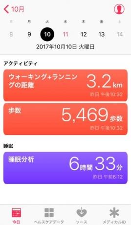 nalblog.com なんとかなる。なんとかする。2017年10月10日(火)健康記録 2017年10月10日(火)晴れ  歩数:5,469歩 歩いた距離:3.2km 睡眠時間:6時間33分 マインドフル時間:0分  この日は午前中はパソコンのコーチング、その後編集作業と寄稿作業でした。天気が良く気温も高めで部屋が若干夏模様だったので、休憩をこまめにとりながらの作業でした。やる気余って後日寄稿する予定だったものも寄稿してしまいましたが、まぁ得に支障はないので良しとします。 日が傾いた頃、散歩がてら郵便物を投函しに行きました。気まぐれで選んだ道がたまたま太陽の通り道だったようで、建物の間から綺麗に夕日が見えました。帰りにチョコレートも仕入れて帰宅。夕飯は野菜カレーと青野菜のおひたしでした。この間野菜市で選んでもらったかぼちゃが肉厚かつホクホクで美味しかったです。週後半から天気が崩れるらしいので、予定を考えなきゃなーと思っています。